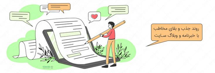 بهبود روند جذب و بقای مخاطب با راه اندازی خبر نامه و وبلاگ سایت