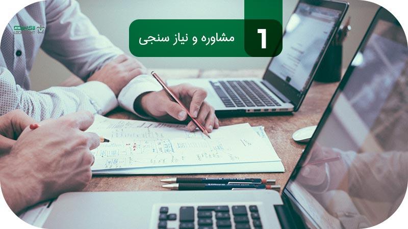 مشاوره و نیازسنجی پیش از طراحی سایت