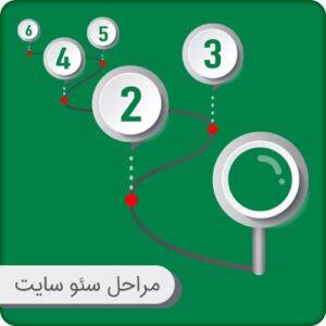 هشت مرحله سئو و بهینه سازی سایت