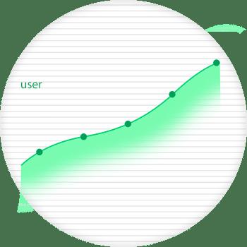 نمودار جایگاه و ورودی و نرخ تبدیل سایت بعد از سئو